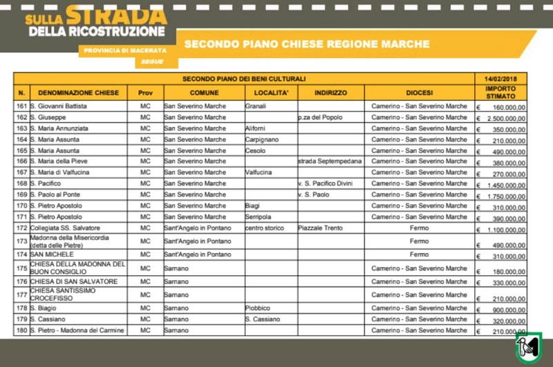 Notizie in primo piano home page - Piano casa regione marche ...